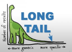 Benefits of long tail keywords